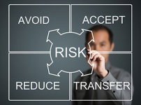Risikostyring Enterprise Risk Management Business Continuity Management ERM BCM